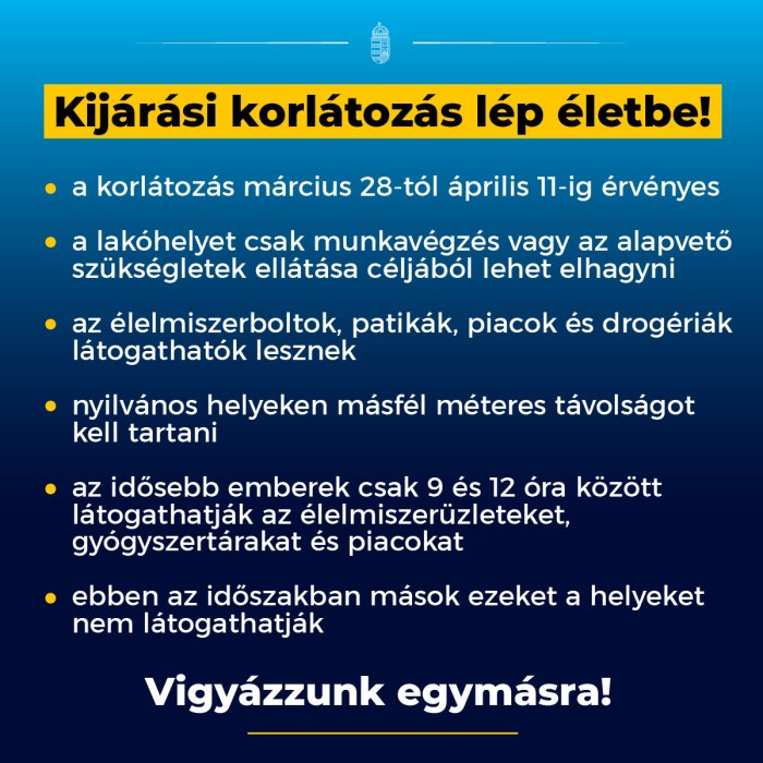 kijarasi_korlatozas_1